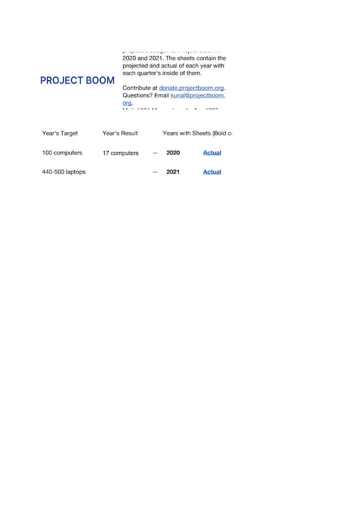 Project Boom Finances / Budget / Devices