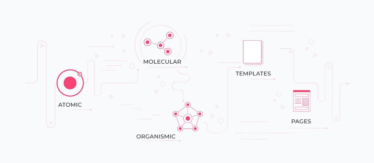 How to Build Design Systems