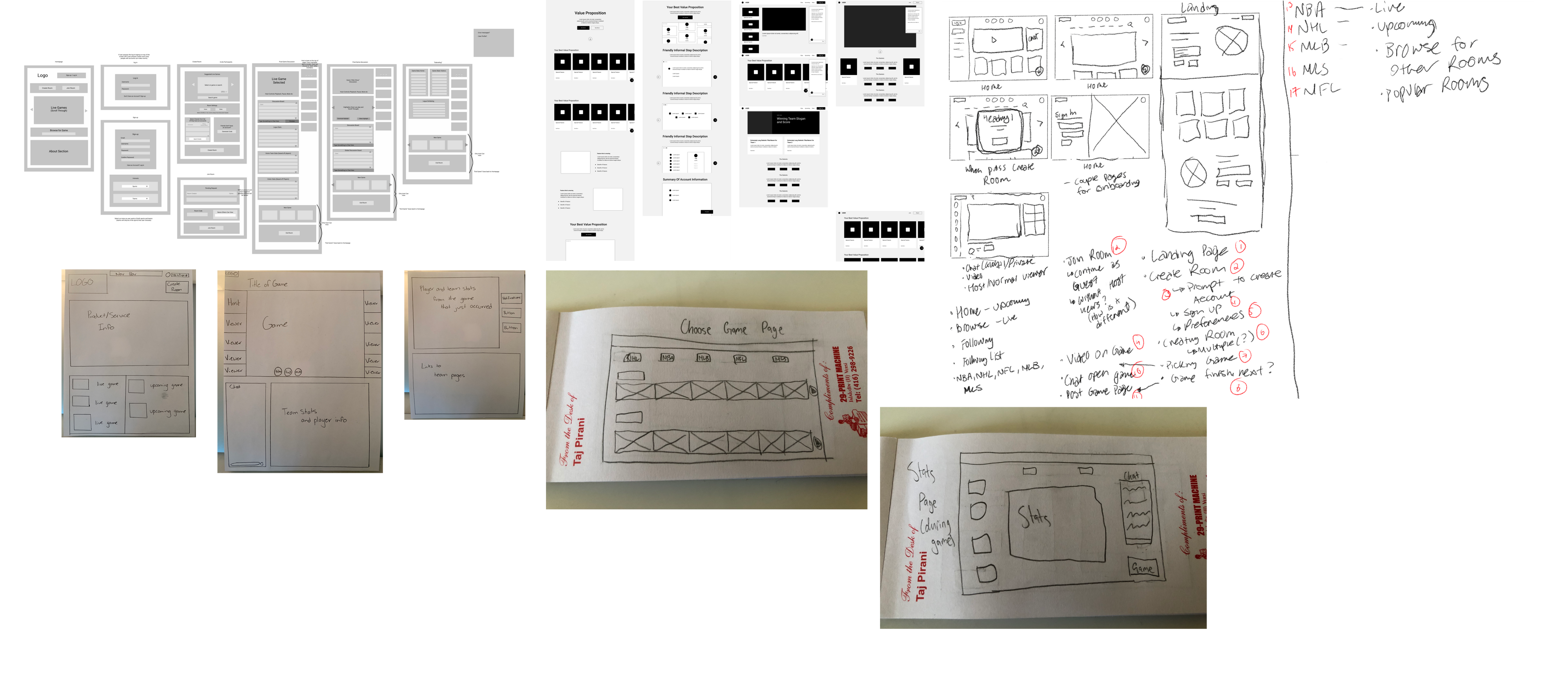 An overview of all the mockup wireframes we made.