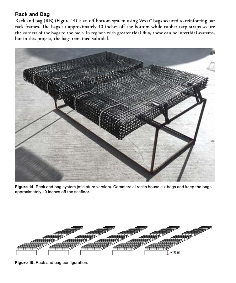 Oyster Production Equipment Comparisons
