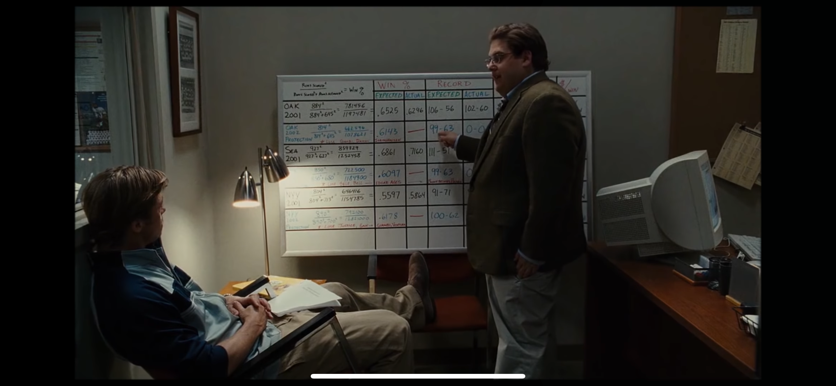 """""""Moneyball"""" undervalued players scenes"""