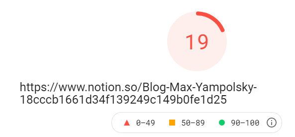 Mobile score for a blog home page (Notion)
