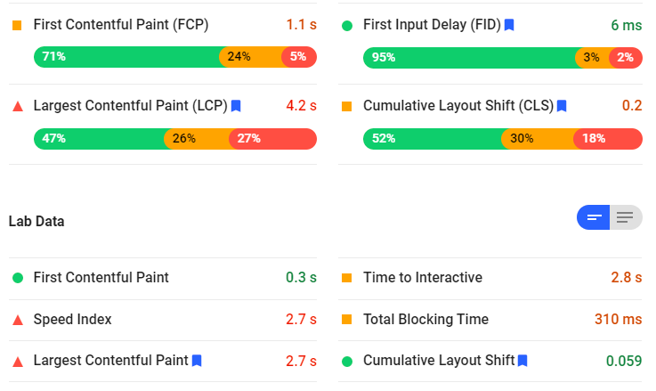 Desktop data for a blog home page (Notion)
