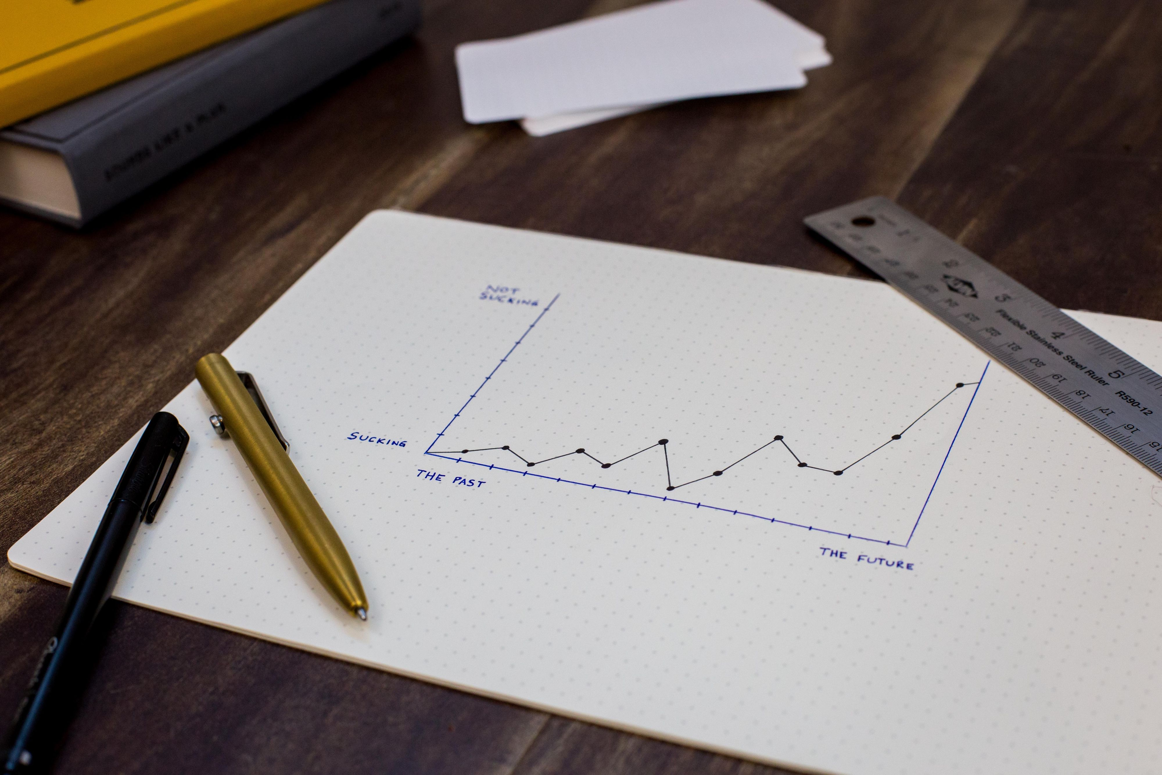 Product Management & Strategy Consultation