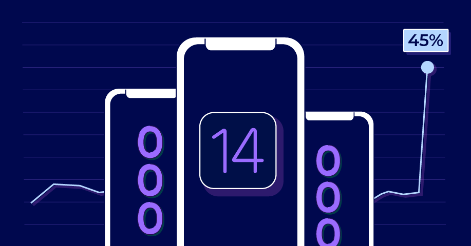 The untold story about zeroed IDFAs on iOS 14 devices