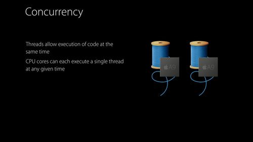 Concurrent Programming With GCD in Swift 3 - WWDC 2016 - Videos - Apple Developer