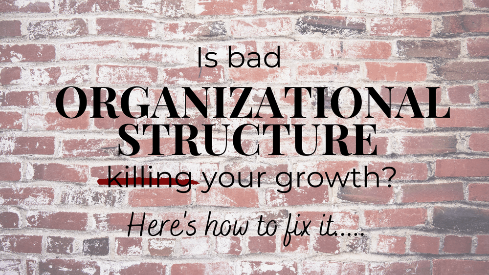 Is bad organizational structure killing your growth? A guide for startups   Tim Cakir