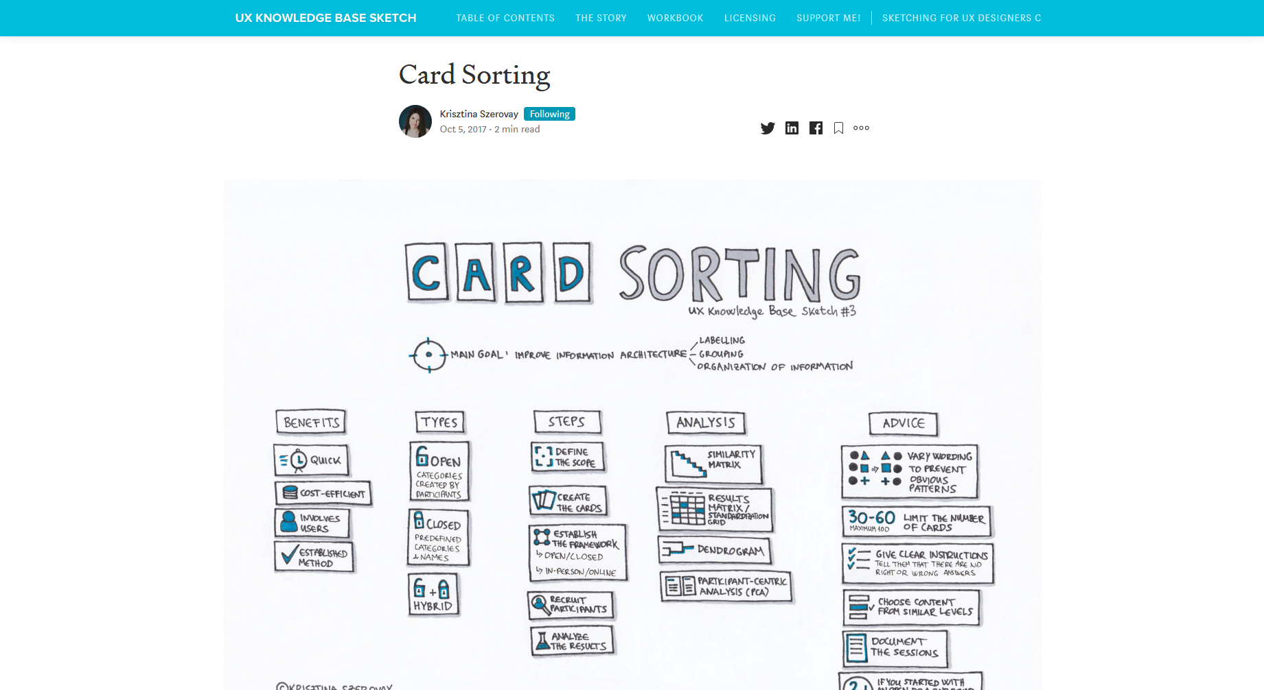 Card Sorting — UX Knowledge Base Sketches