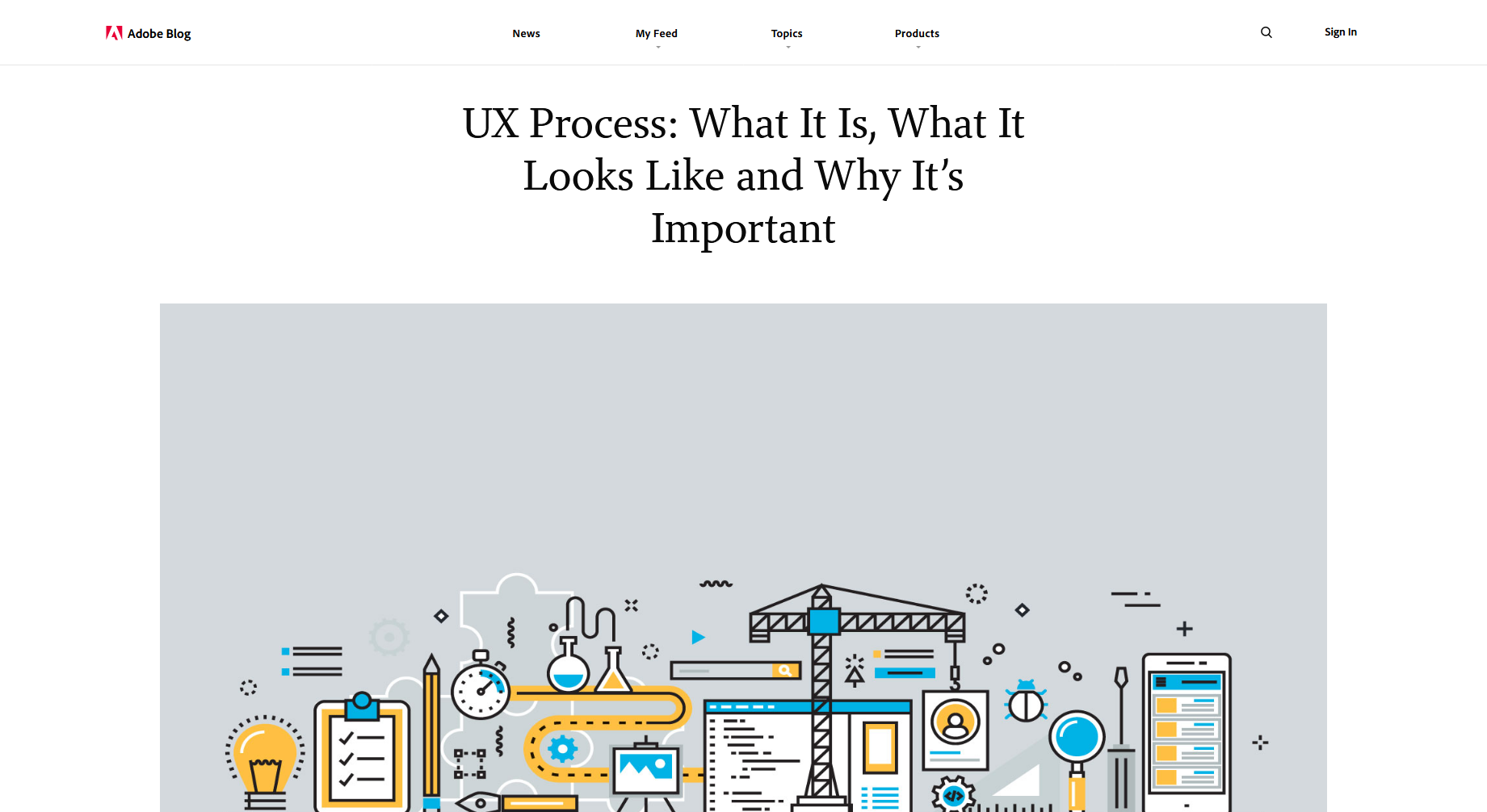 UX Process: What It Is, What It Looks Like and Why It's Important — Abode