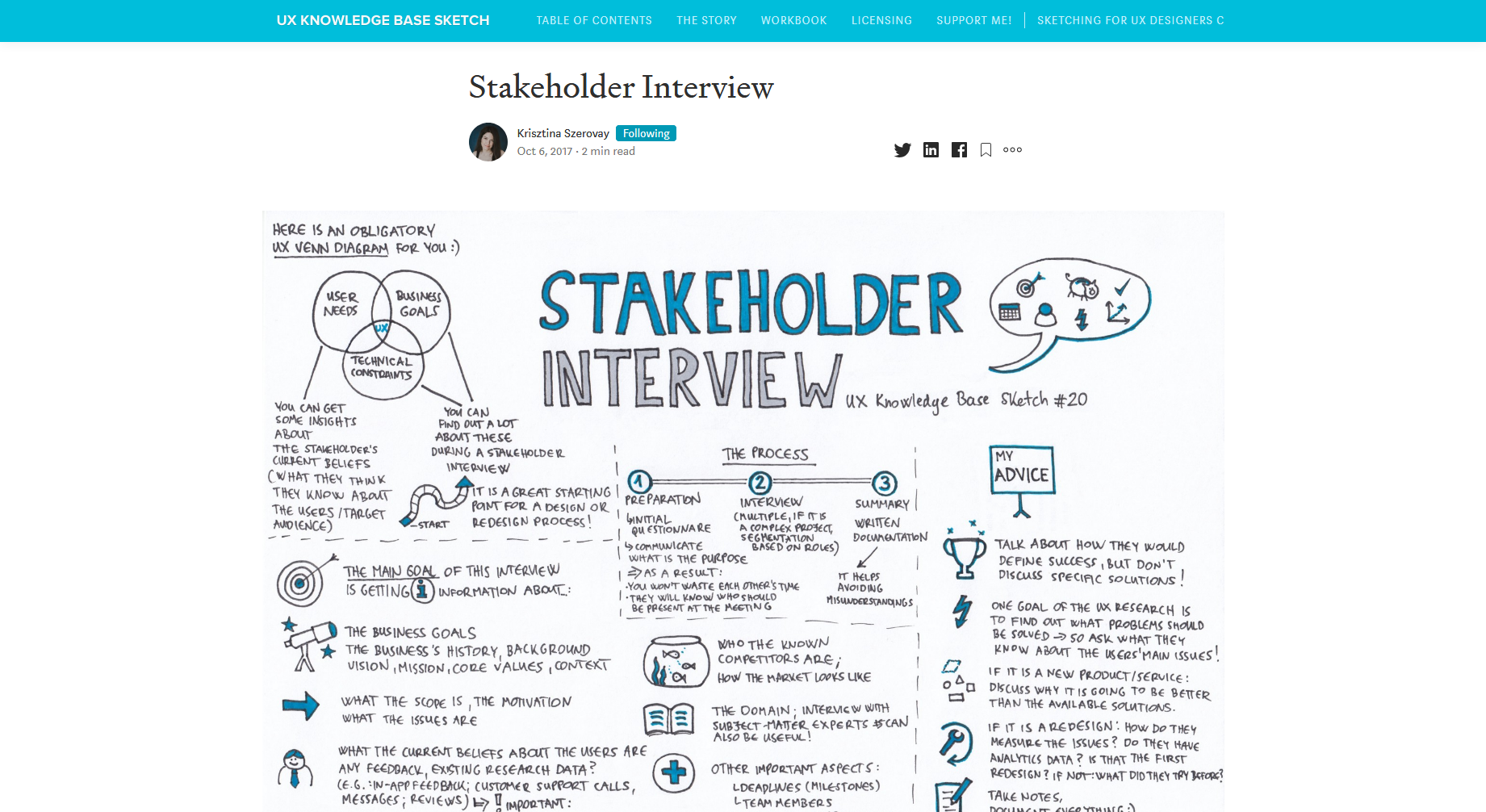 Stakeholder Interview — UX Knowledge Base Sketches