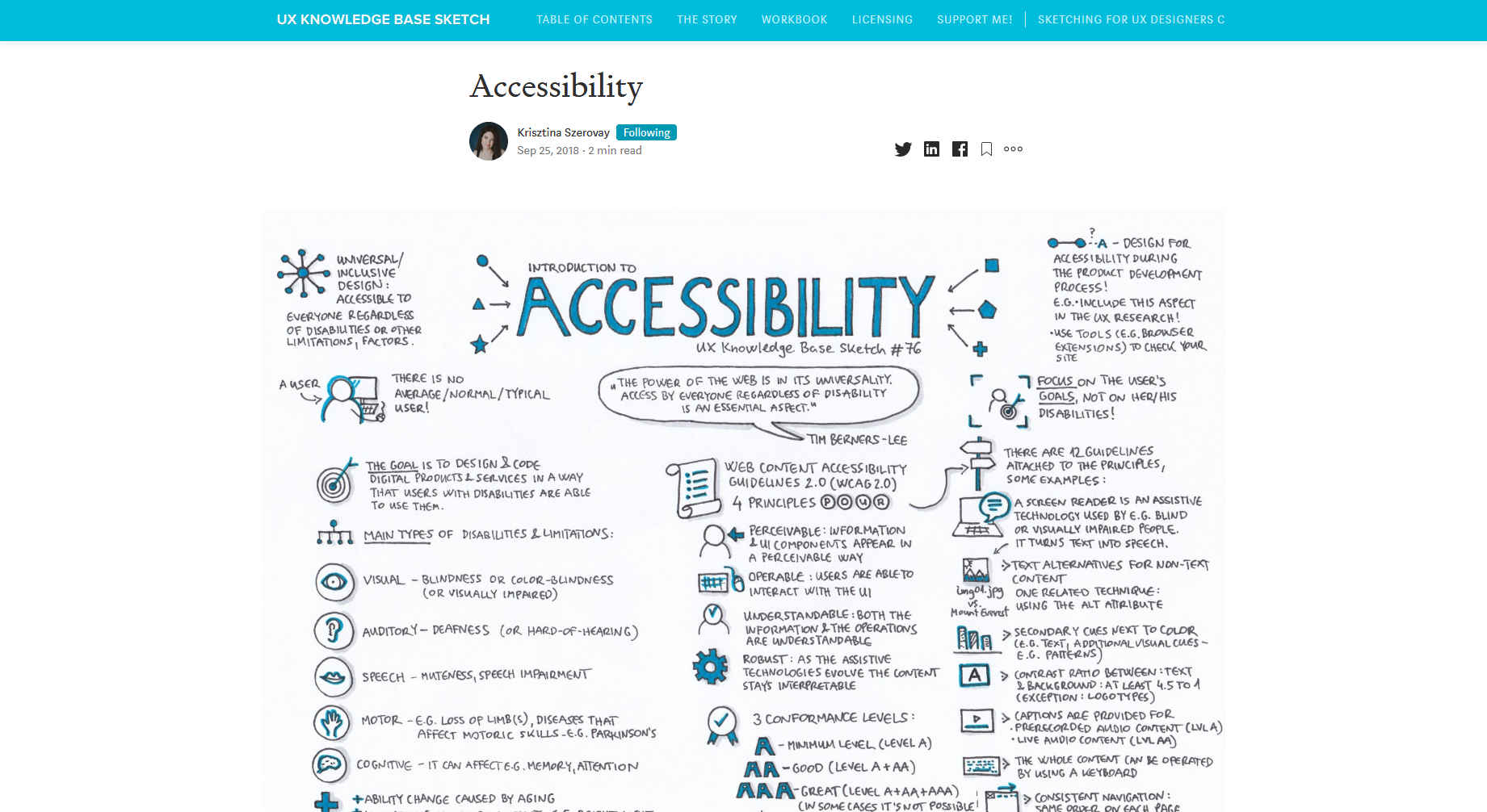 Accessibility — UX Knowledge Base Sketches