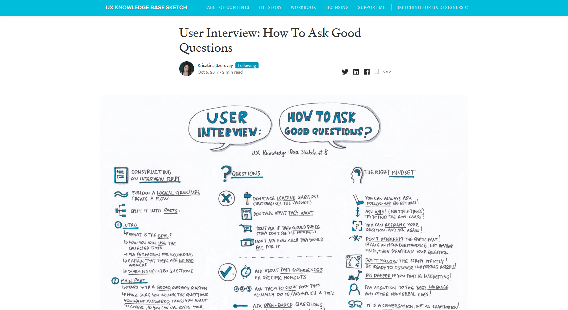 User Interview: How To Ask Good Questions — UX Knowledge Base Sketches