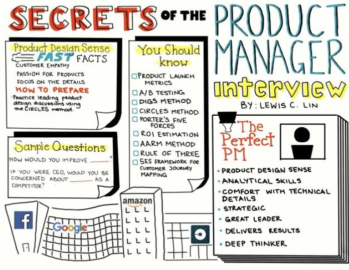 Product Interview Tips