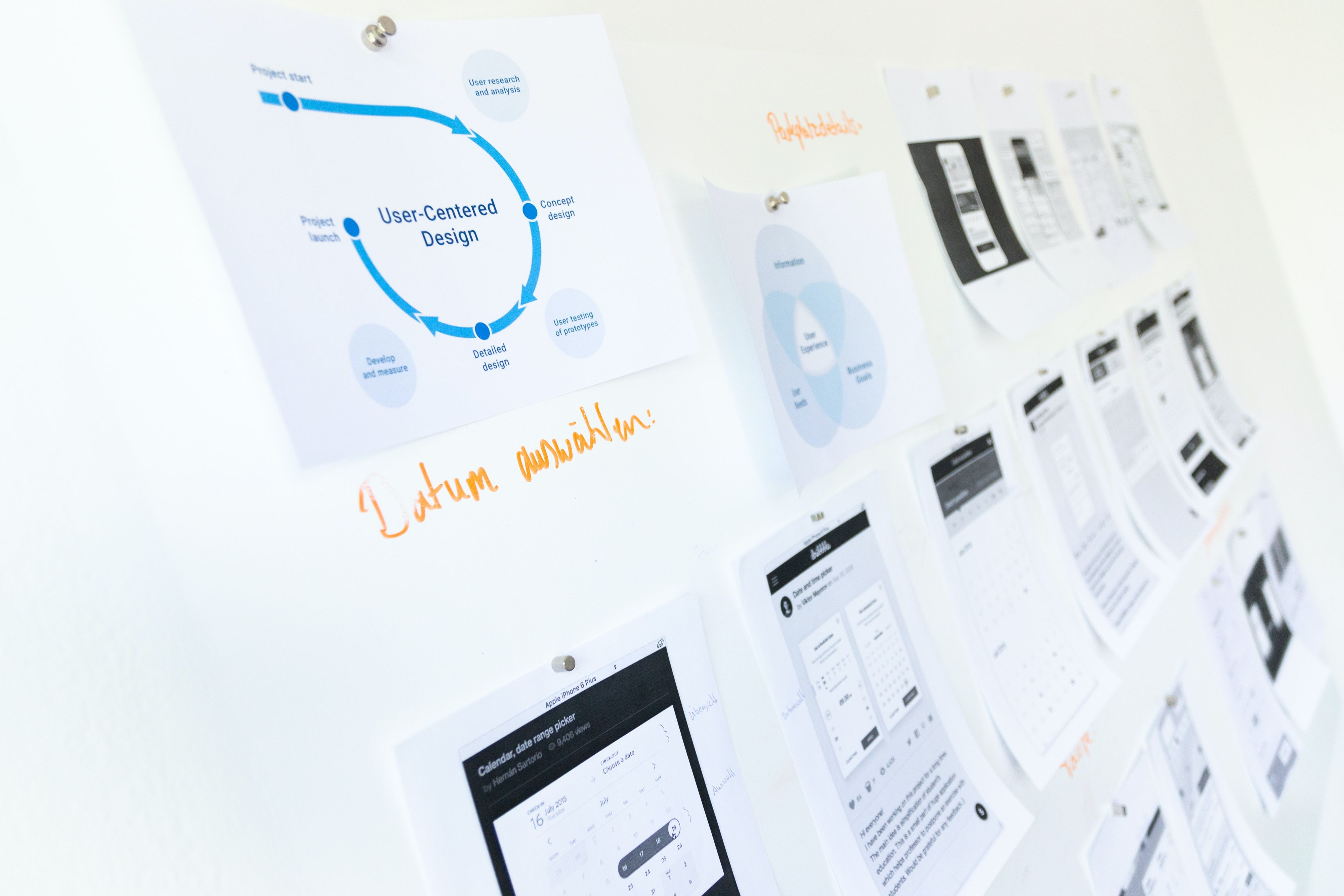 Agile market research and What it really means