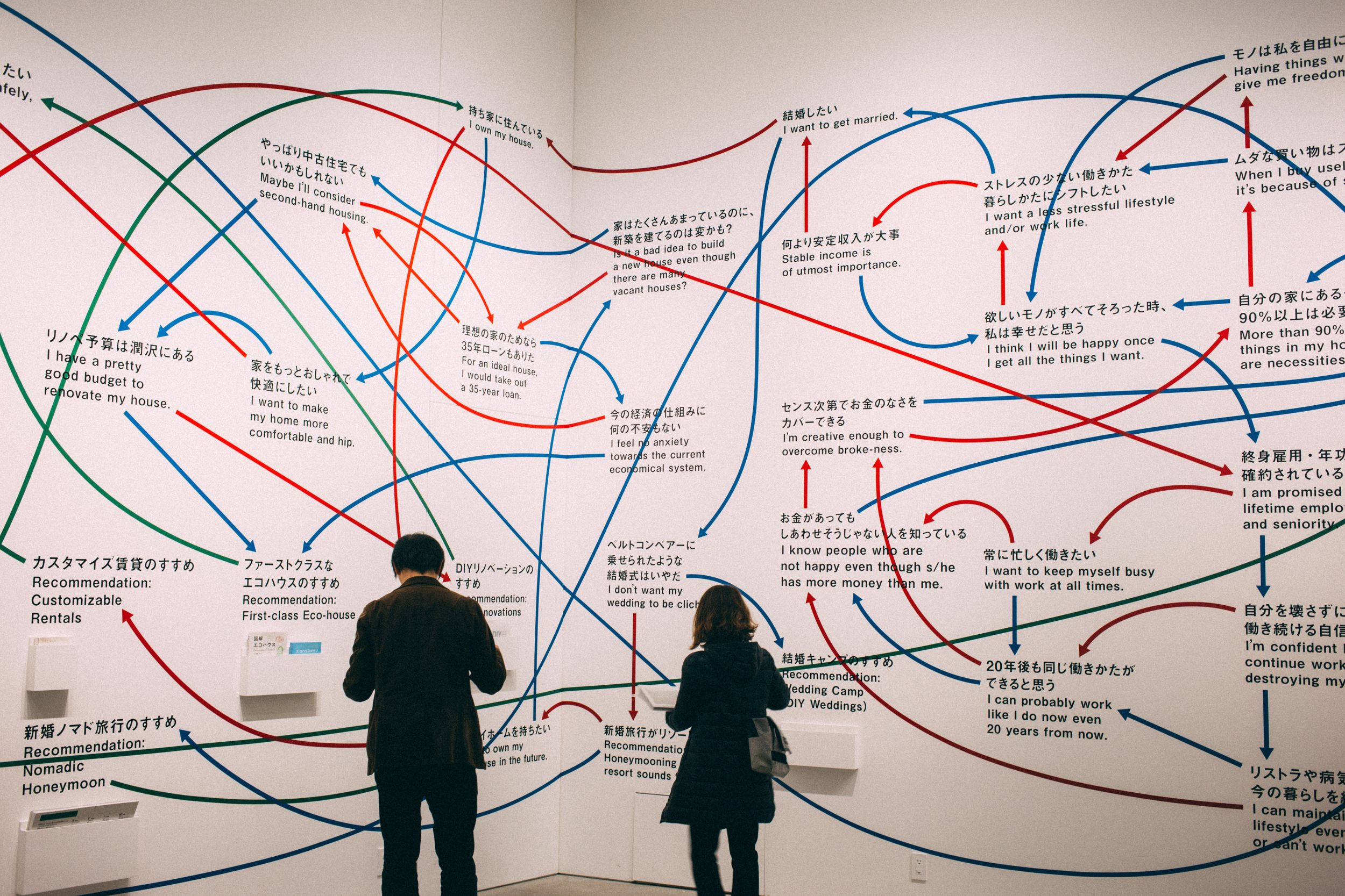 The mind map of human thoughts