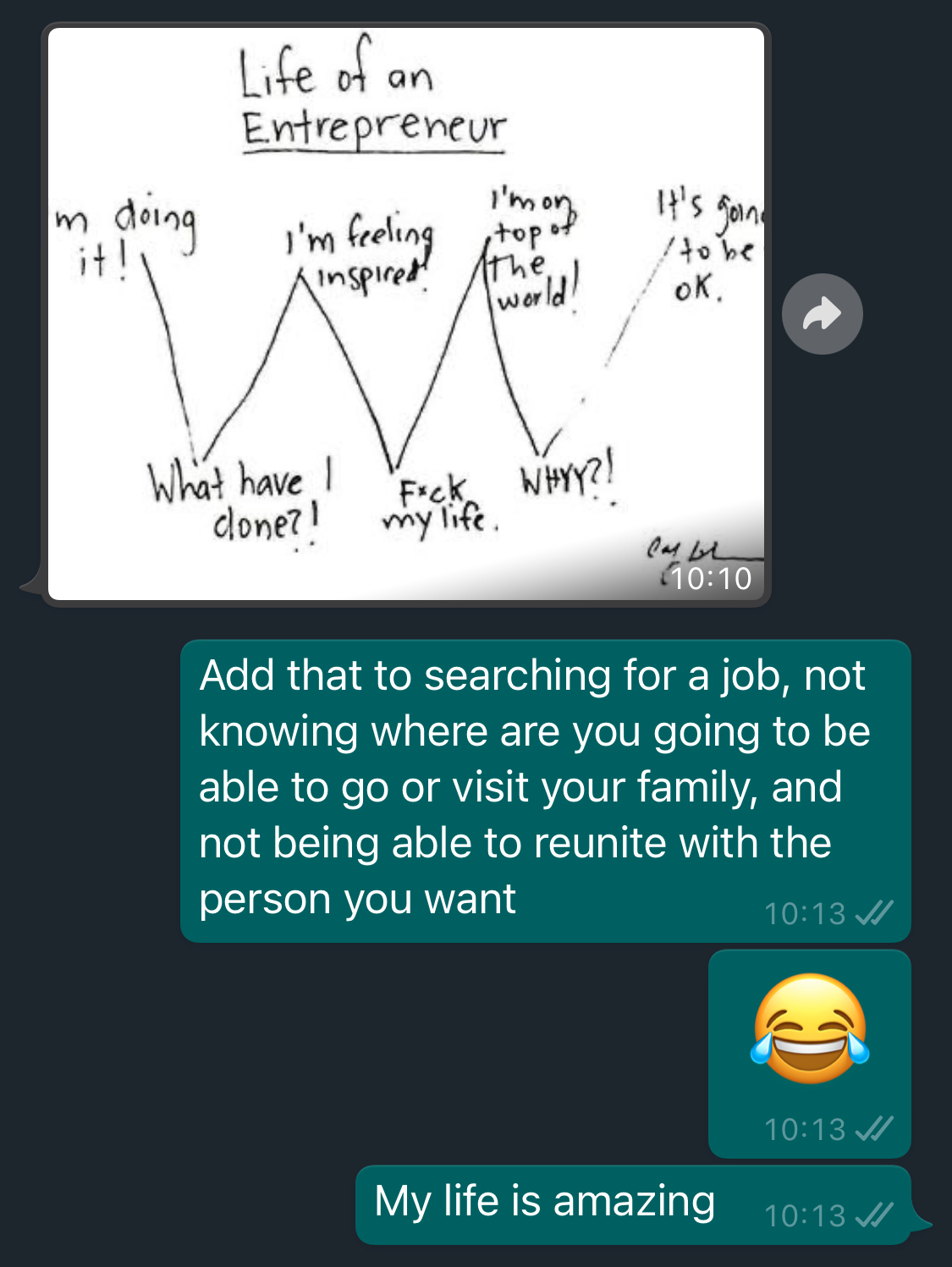 Add on top of that, getting a new client, have an existential crisis about your life and a very hard time sentimentally speaking. Fucking rollercoaster. My life is amazing 😂