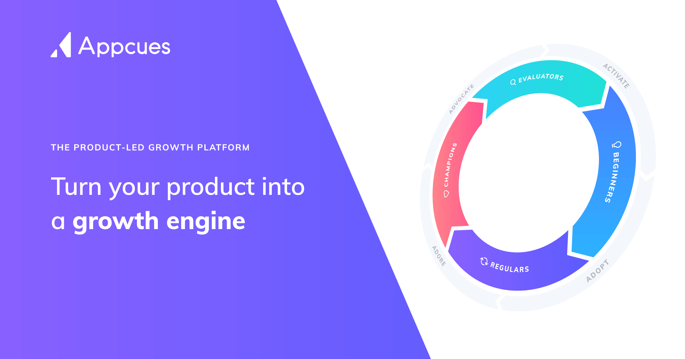 Appcues   The Product-Led Growth Platform