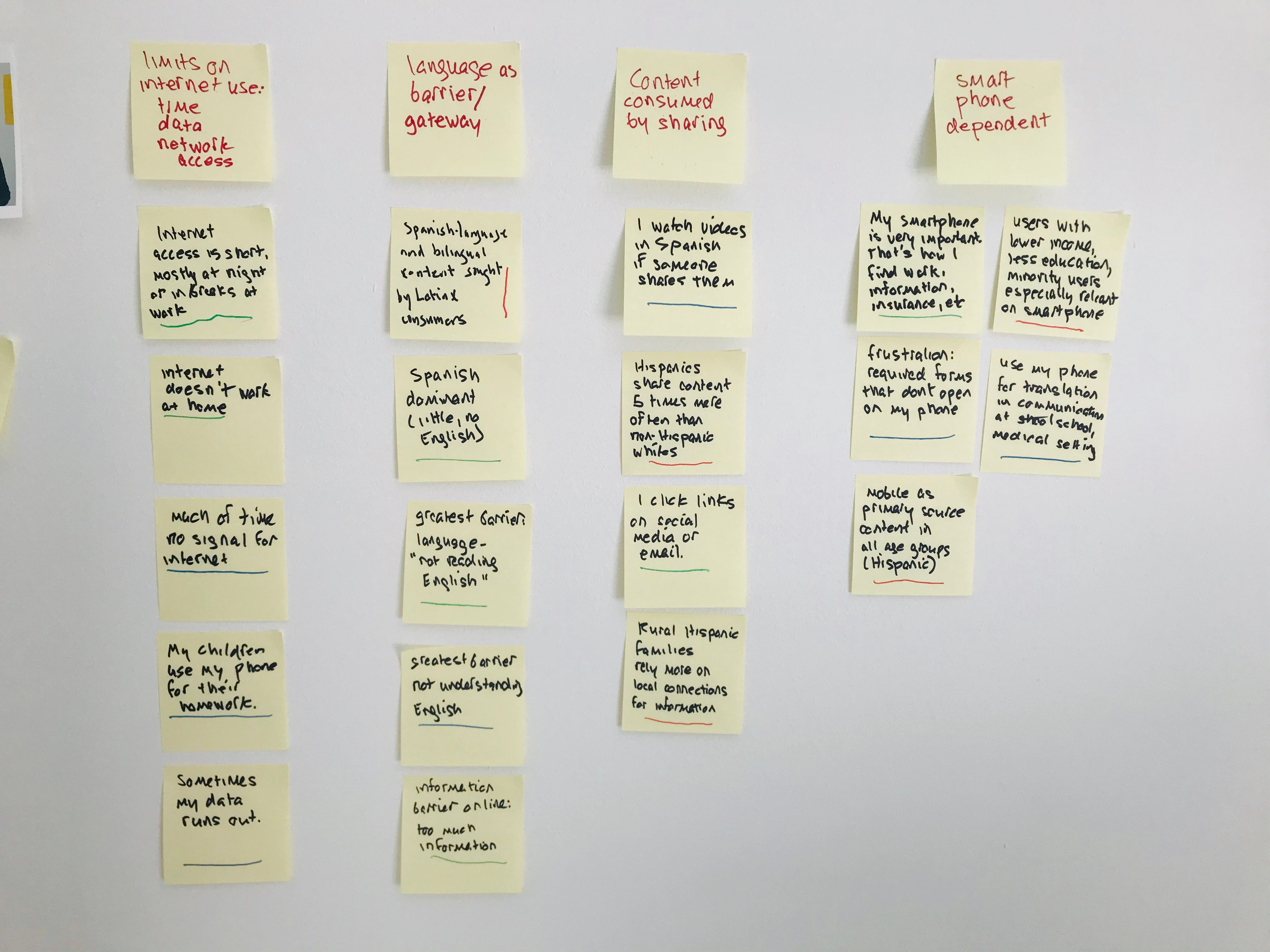 Interview quotes and research data were color-coded, affinity sorted and aligned with two likely personas.