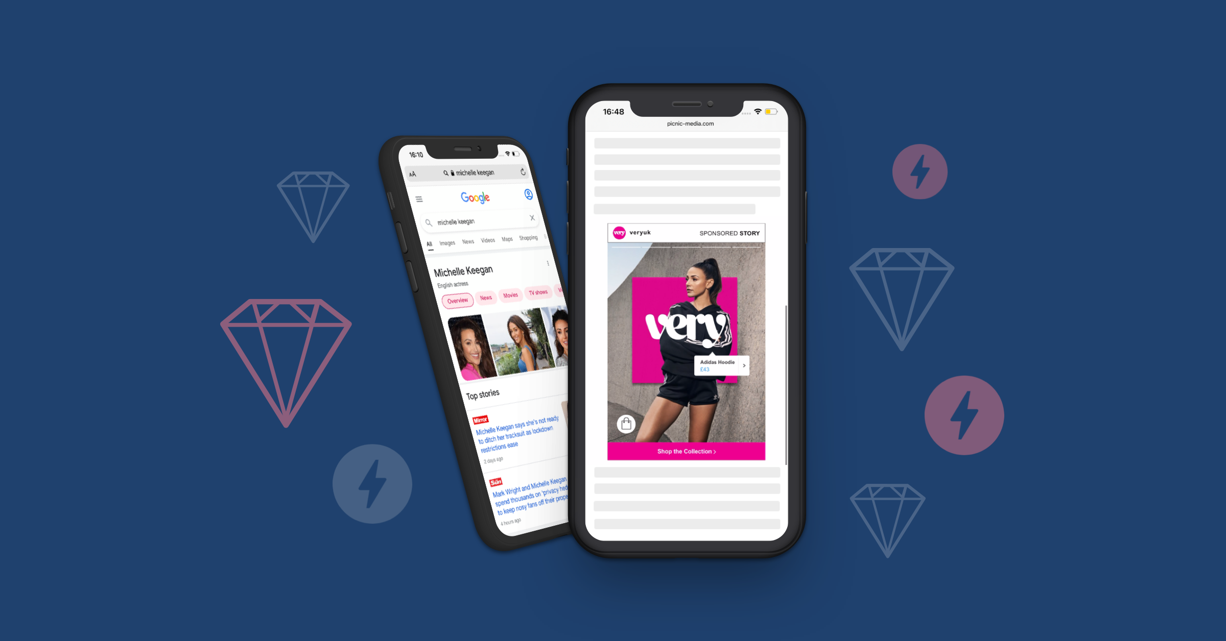 Why AMP is the Hidden Gem of Mobile Advertising