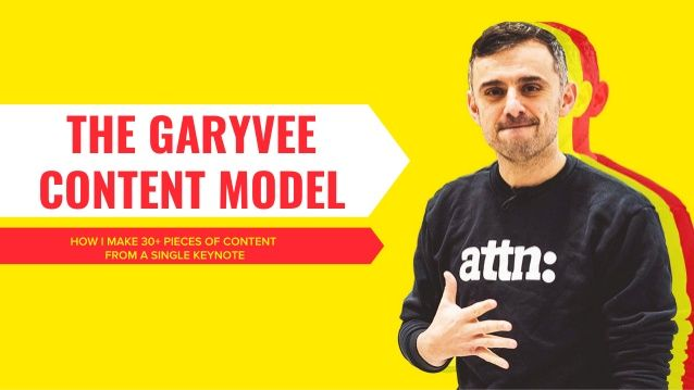 Gary V Content Strategy